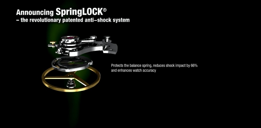 SpringLOCK_eng.jpg